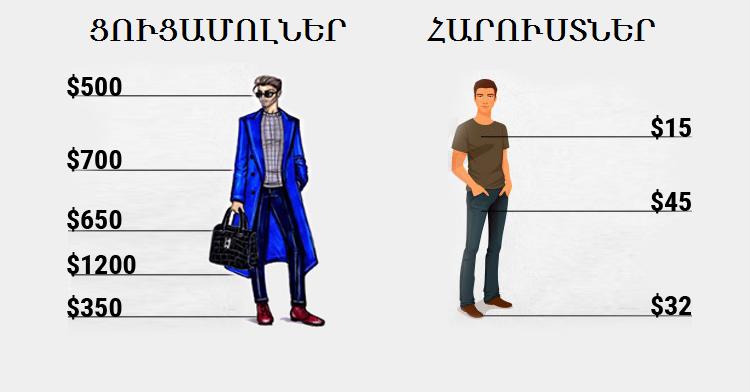 քյասիբ-հարուստ
